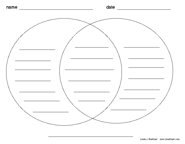 More graphic organizers beatriz garcia for Compare and contrast graphic organizer template